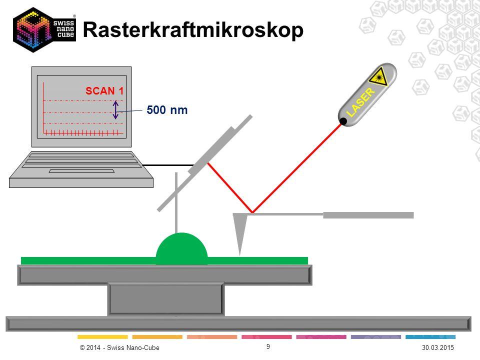 © 2014 - Swiss Nano-Cube Rasterkraftmikroskop 9 SCAN 1 500 nm LASER 30.03.2015