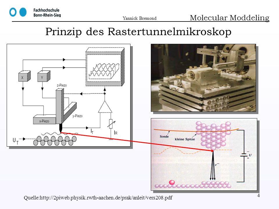 Yannick Bremond Quelle:Paul A.Typpler;Physik;Spectrum-Verlag;s.1380 5 Bändermodell Molecular Moddeling W A = Austrittsarbeit ~5eV E F = die Energie, bei der die Wahrscheinlichkeit, dass der betreffende Zustand besetzt ist, ½ beträgt U = Spannung zwischen Sonde und Probe ~10mV