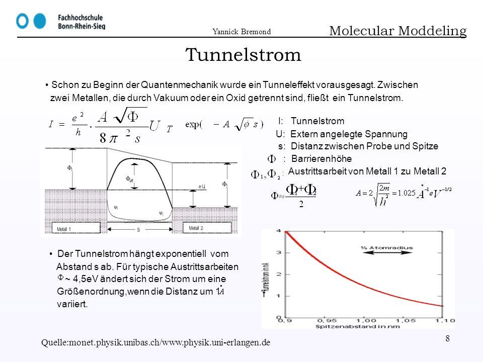 Yannick Bremond Quelle://www.chemie.uni-oldenburg.de/pc/al-shamery/pc-fpraktikum/v11.pdf 9 Messmodus Molecular Moddeling Abrastern entlang der z-Achse mit dem Piezo-Element Die Änderung des Tunnelstroms, also der lokalen Leitfähigkeit gibt Auskunft über die Oberflächentopographie geeignet für feine Oberflächen z.B.
