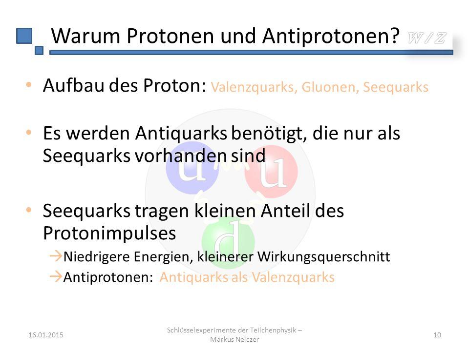 Aufbau des Proton: Valenzquarks, Gluonen, Seequarks Es werden Antiquarks benötigt, die nur als Seequarks vorhanden sind Seequarks tragen kleinen Antei