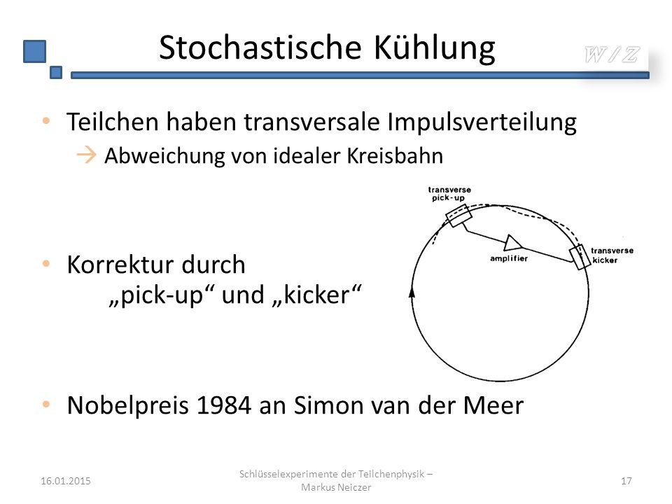 """Stochastische Kühlung Teilchen haben transversale Impulsverteilung  Abweichung von idealer Kreisbahn Korrektur durch """"pick-up"""" und """"kicker"""" Nobelprei"""