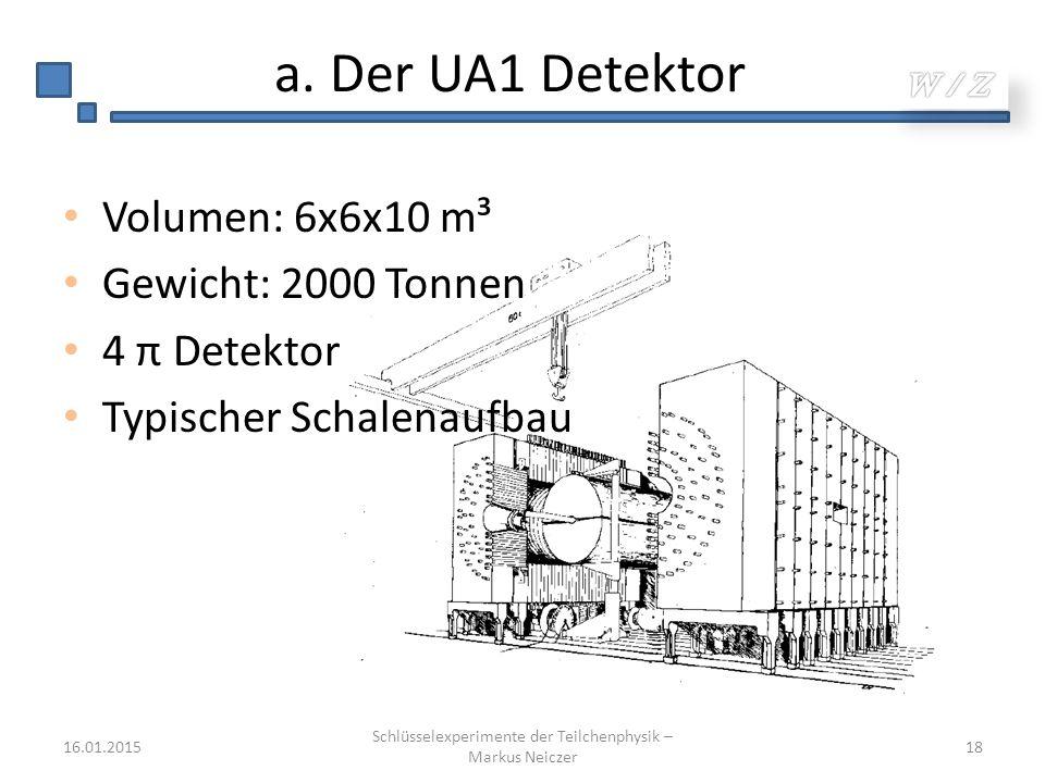 a. Der UA1 Detektor 16.01.2015 Schlüsselexperimente der Teilchenphysik – Markus Neiczer 18 Volumen: 6x6x10 m³ Gewicht: 2000 Tonnen 4 π Detektor Typisc