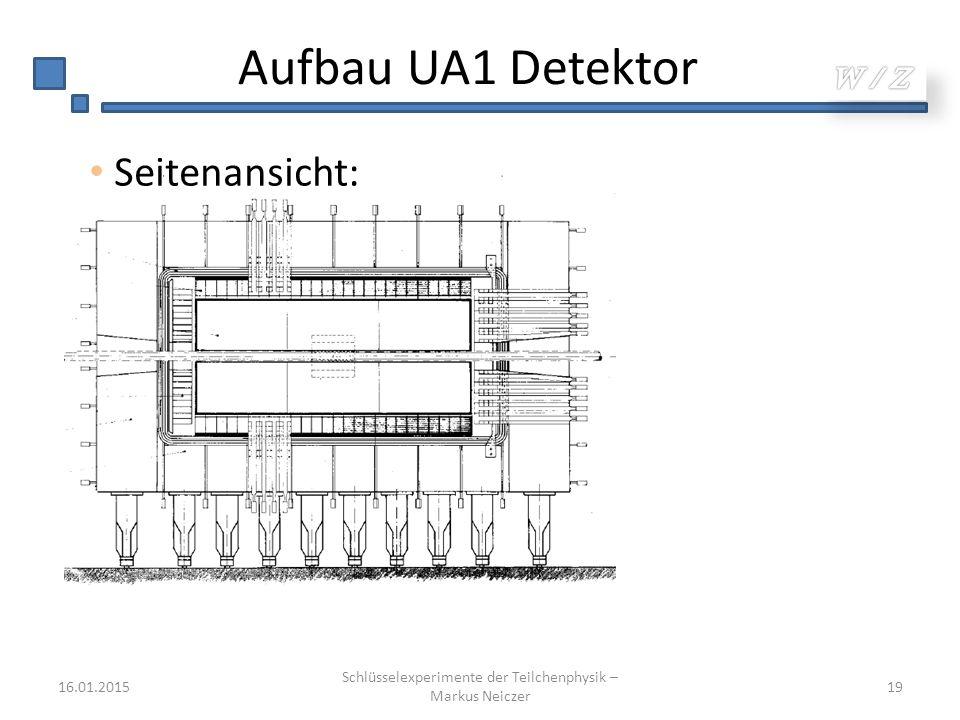 Aufbau UA1 Detektor 16.01.2015 Schlüsselexperimente der Teilchenphysik – Markus Neiczer 19 Seitenansicht: