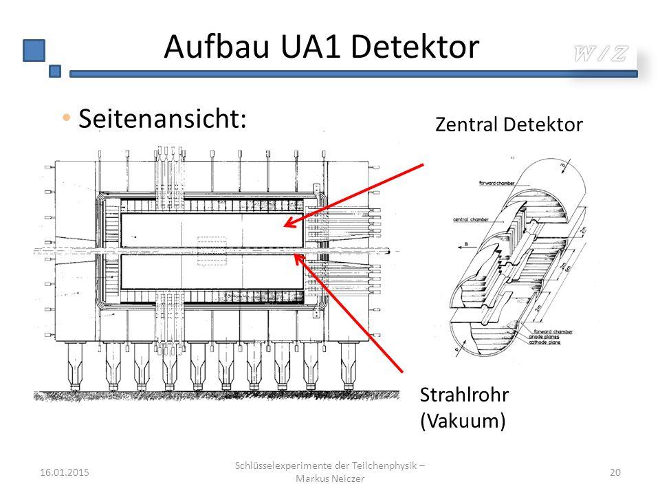 Aufbau UA1 Detektor 16.01.2015 Schlüsselexperimente der Teilchenphysik – Markus Neiczer 20 Seitenansicht: Zentral Detektor Strahlrohr (Vakuum)