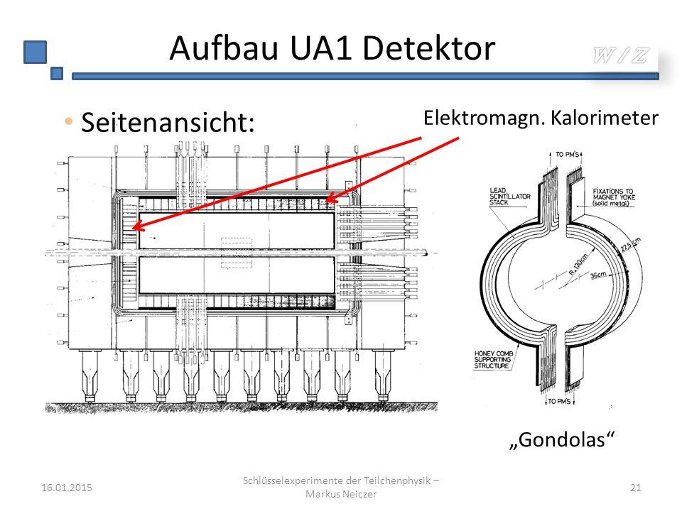 "Aufbau UA1 Detektor 16.01.2015 Schlüsselexperimente der Teilchenphysik – Markus Neiczer 21 Seitenansicht: Elektromagn. Kalorimeter ""Gondolas"""