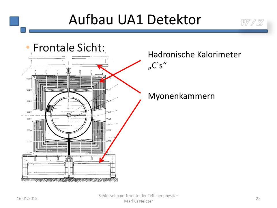 "Aufbau UA1 Detektor 16.01.2015 Schlüsselexperimente der Teilchenphysik – Markus Neiczer 23 Frontale Sicht: Hadronische Kalorimeter ""C`s"" Myonenkammern"