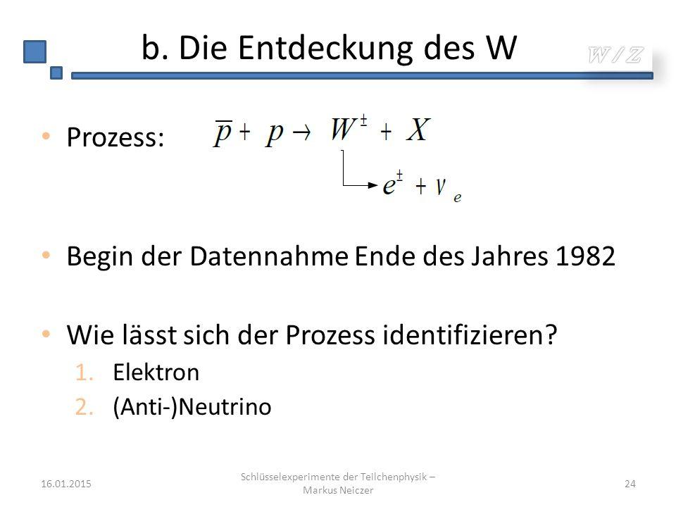 b. Die Entdeckung des W Prozess: Begin der Datennahme Ende des Jahres 1982 Wie lässt sich der Prozess identifizieren? 1.Elektron 2.(Anti-)Neutrino 16.
