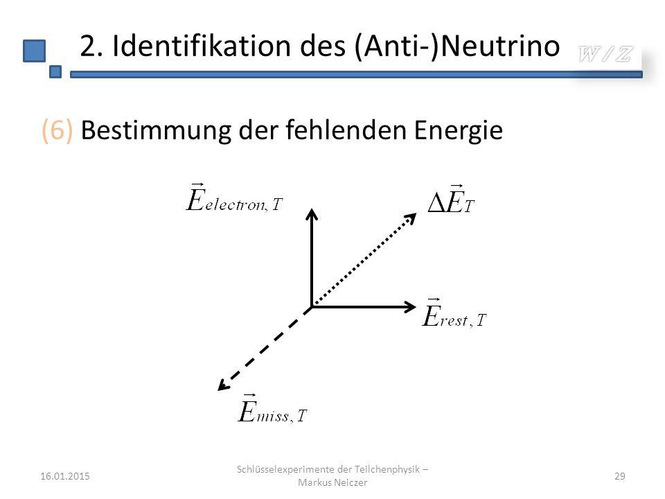 (6) Bestimmung der fehlenden Energie 16.01.2015 Schlüsselexperimente der Teilchenphysik – Markus Neiczer 29 2. Identifikation des (Anti-)Neutrino