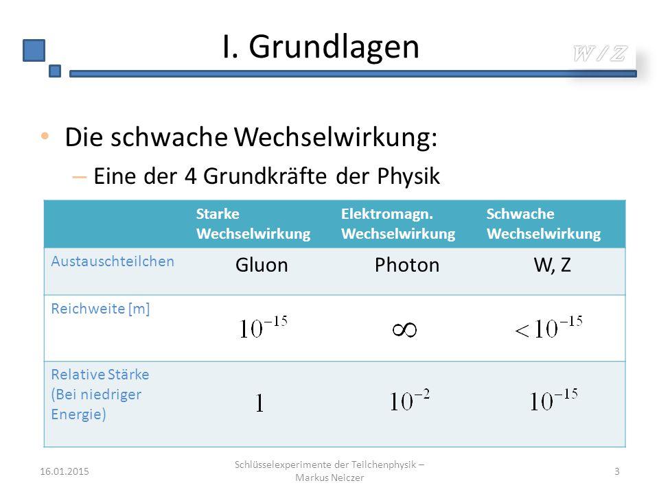 I. Grundlagen Die schwache Wechselwirkung: – Eine der 4 Grundkräfte der Physik 16.01.2015 Schlüsselexperimente der Teilchenphysik – Markus Neiczer 3 S