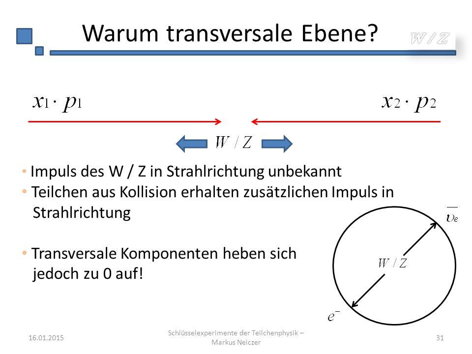 Warum transversale Ebene? 16.01.2015 Schlüsselexperimente der Teilchenphysik – Markus Neiczer 31 Impuls des W / Z in Strahlrichtung unbekannt Teilchen