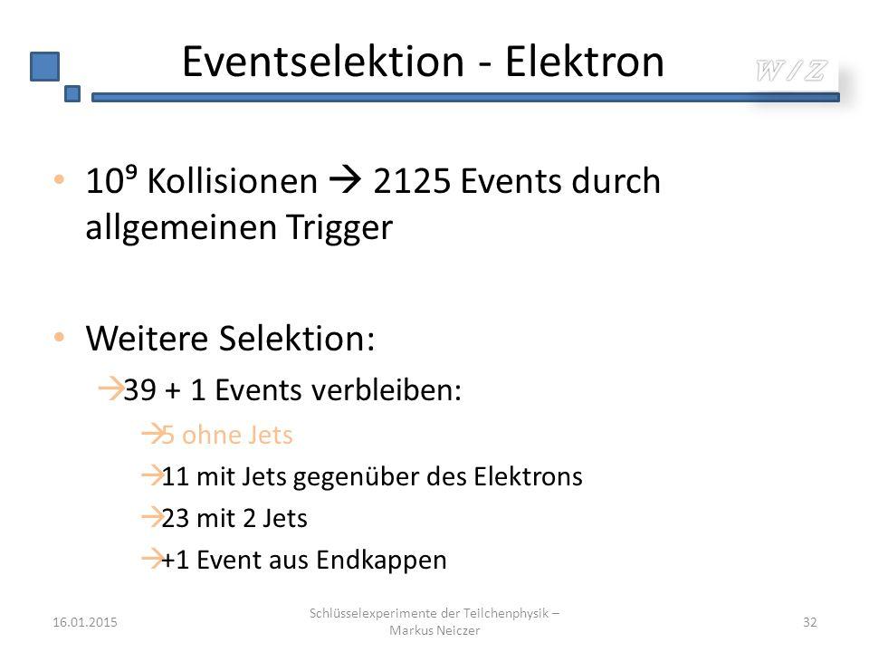 Eventselektion - Elektron 10⁹ Kollisionen  2125 Events durch allgemeinen Trigger Weitere Selektion:  39 + 1 Events verbleiben:  5 ohne Jets  11 mi