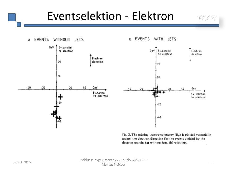 Eventselektion - Elektron 16.01.2015 Schlüsselexperimente der Teilchenphysik – Markus Neiczer 33