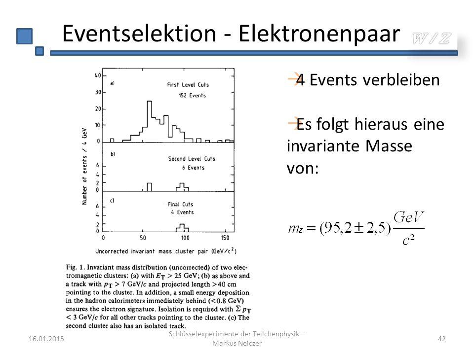 Eventselektion - Elektronenpaar 16.01.2015 Schlüsselexperimente der Teilchenphysik – Markus Neiczer 42  4 Events verbleiben  Es folgt hieraus eine i