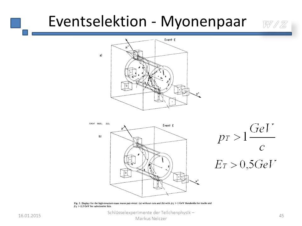 Eventselektion - Myonenpaar 16.01.2015 Schlüsselexperimente der Teilchenphysik – Markus Neiczer 45