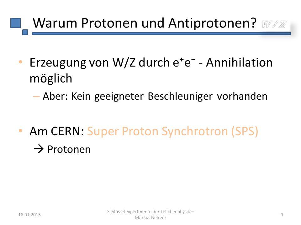 Warum Protonen und Antiprotonen? Erzeugung von W/Z durch e⁺e⁻ - Annihilation möglich – Aber: Kein geeigneter Beschleuniger vorhanden Am CERN: Super Pr