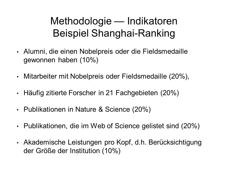 Methodologie — Indikatoren Beispiel Shanghai-Ranking Alumni, die einen Nobelpreis oder die Fieldsmedaille gewonnen haben (10%) Mitarbeiter mit Nobelpr