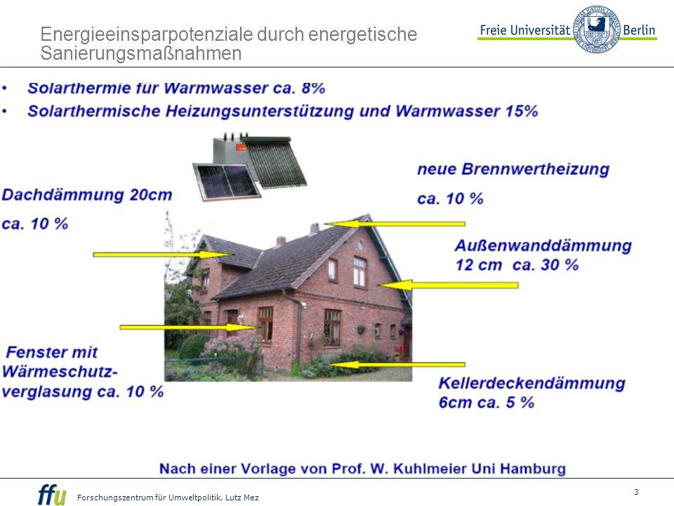 3 Forschungszentrum für Umweltpolitik. Lutz Mez Energieeinsparpotenziale durch energetische Sanierungsmaßnahmen
