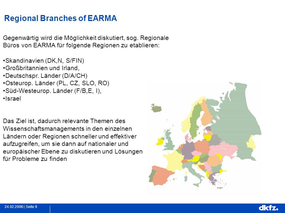 Seite 924.02.2006 | Regional Branches of EARMA Gegenwärtig wird die Möglichkeit diskutiert, sog.