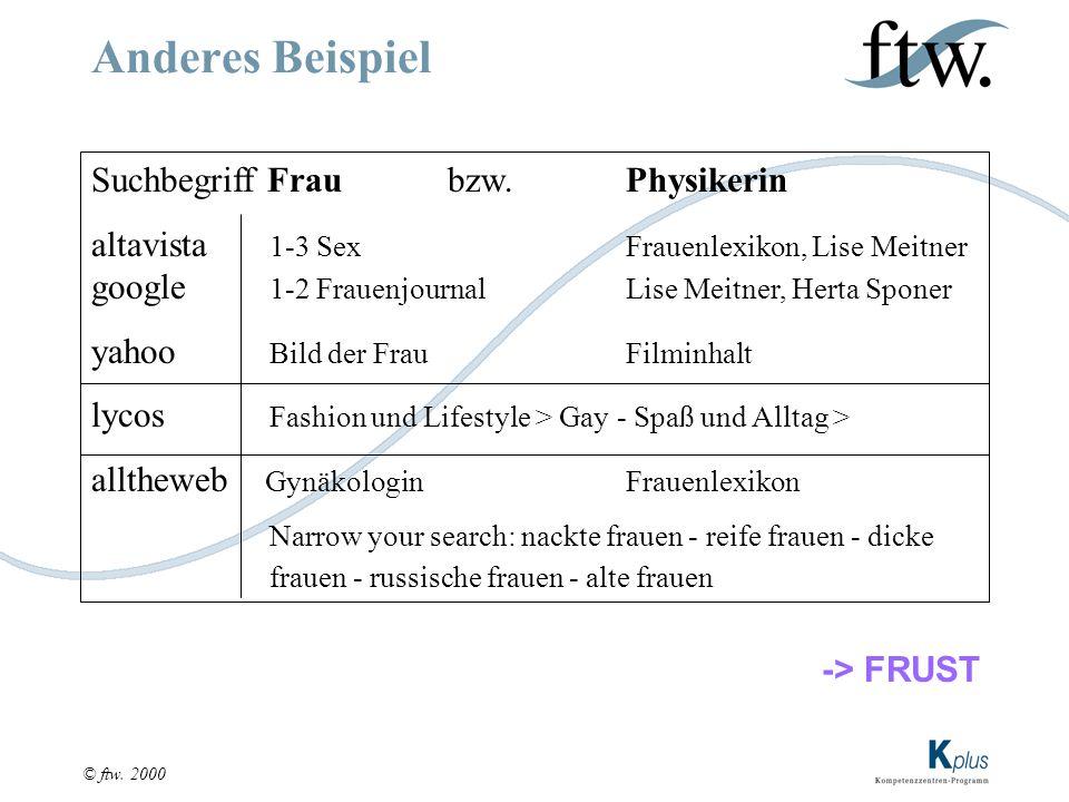 © ftw. 2000 Anderes Beispiel Suchbegriff Fraubzw.