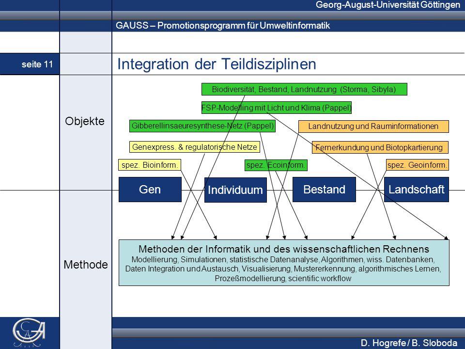 GAUSS – Promotionsprogramm für Umweltinformatik Georg-August-Universität Göttingen seite 11 D.