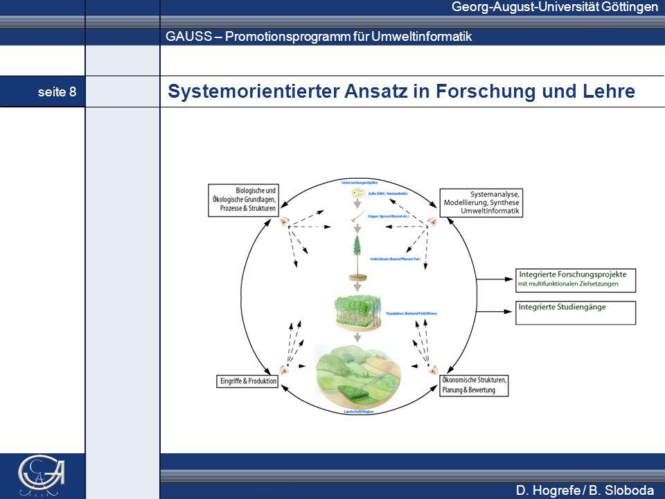 GAUSS – Promotionsprogramm für Umweltinformatik Georg-August-Universität Göttingen seite 8 D. Hogrefe / B. Sloboda Systemorientierter Ansatz in Forsch