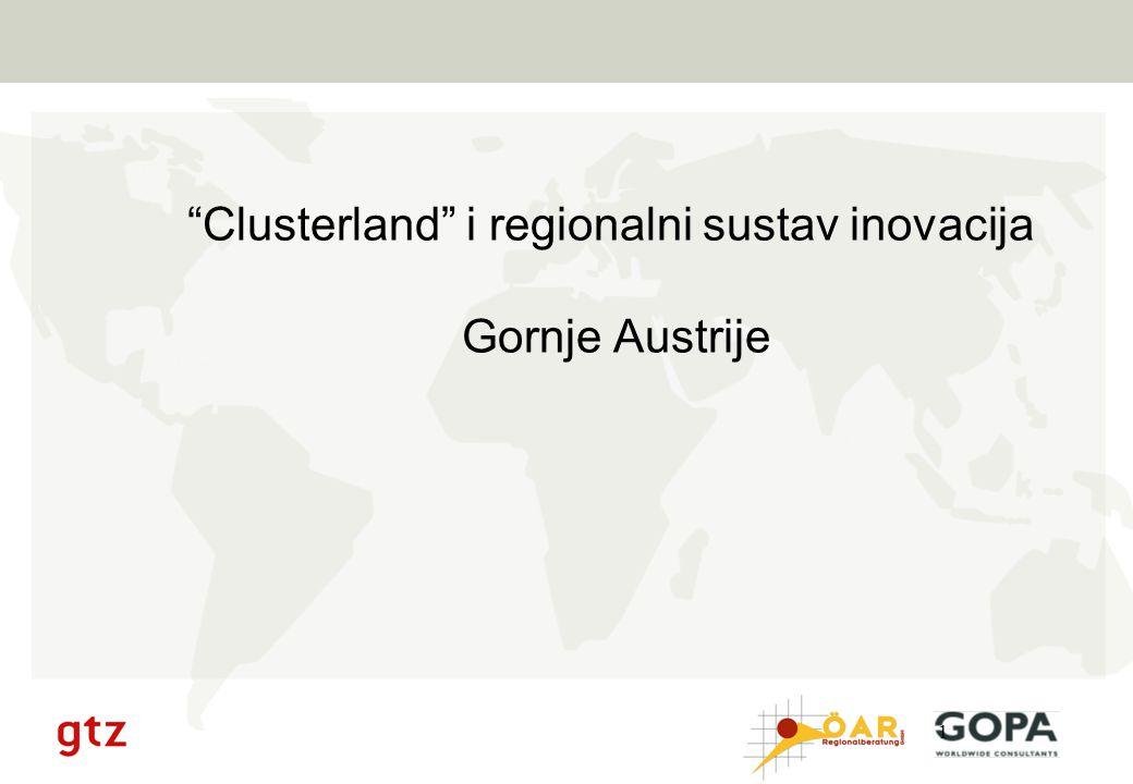"""1 """"Clusterland"""" i regionalni sustav inovacija Gornje Austrije"""