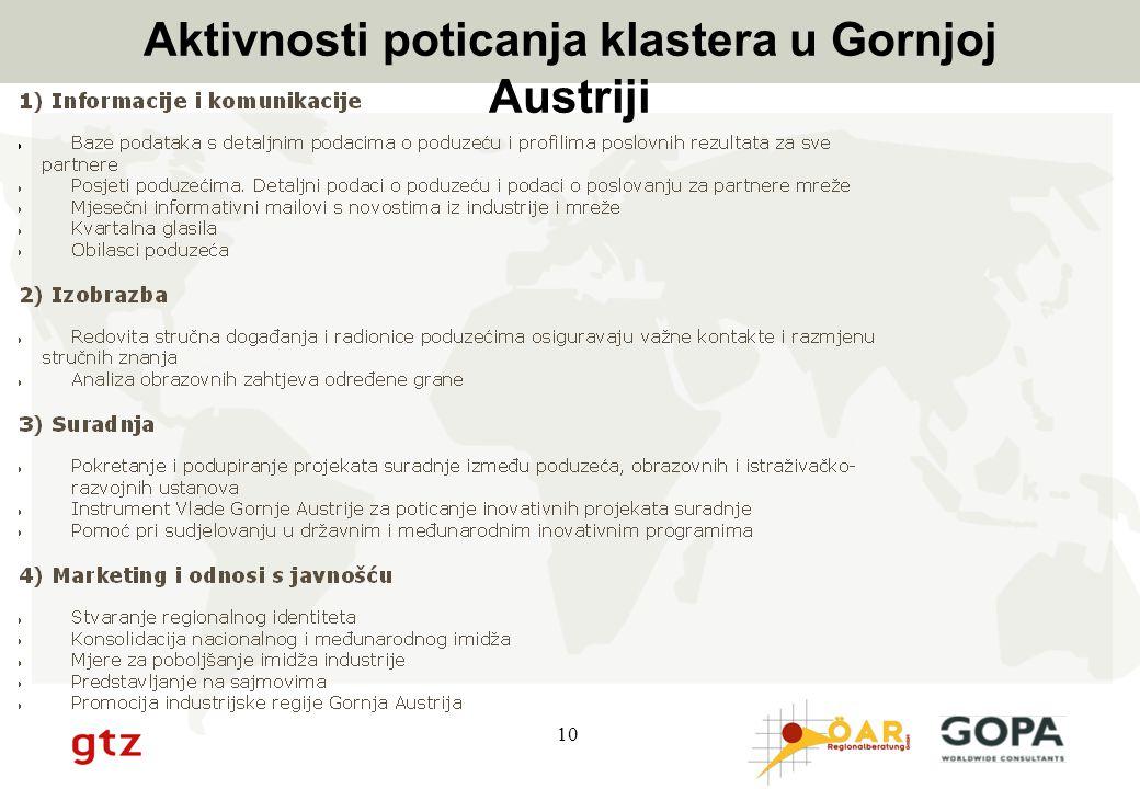 10 Aktivnosti poticanja klastera u Gornjoj Austriji