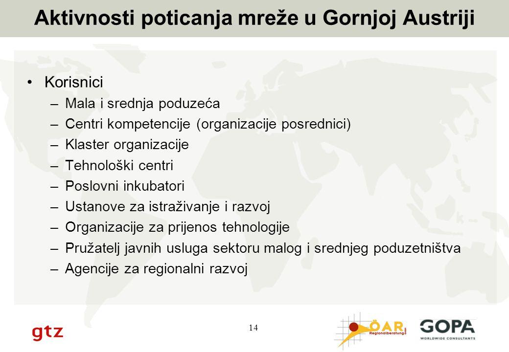 14 Aktivnosti poticanja mreže u Gornjoj Austriji Korisnici –Mala i srednja poduzeća –Centri kompetencije (organizacije posrednici) –Klaster organizaci