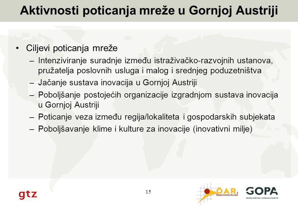 15 Aktivnosti poticanja mreže u Gornjoj Austriji Ciljevi poticanja mreže –Intenziviranje suradnje između istraživačko-razvojnih ustanova, pružatelja p