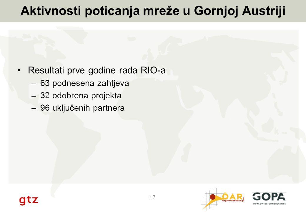 17 Aktivnosti poticanja mreže u Gornjoj Austriji Resultati prve godine rada RIO-a –63 podnesena zahtjeva –32 odobrena projekta –96 uključenih partnera