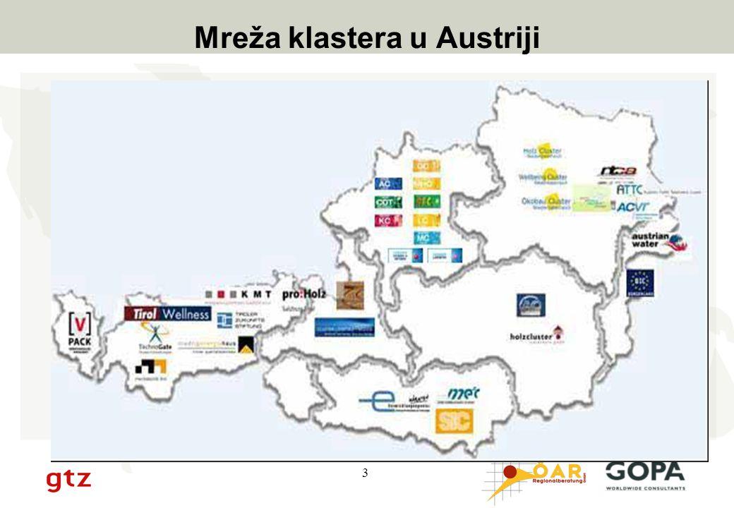 14 Aktivnosti poticanja mreže u Gornjoj Austriji Korisnici –Mala i srednja poduzeća –Centri kompetencije (organizacije posrednici) –Klaster organizacije –Tehnološki centri –Poslovni inkubatori –Ustanove za istraživanje i razvoj –Organizacije za prijenos tehnologije –Pružatelj javnih usluga sektoru malog i srednjeg poduzetništva –Agencije za regionalni razvoj