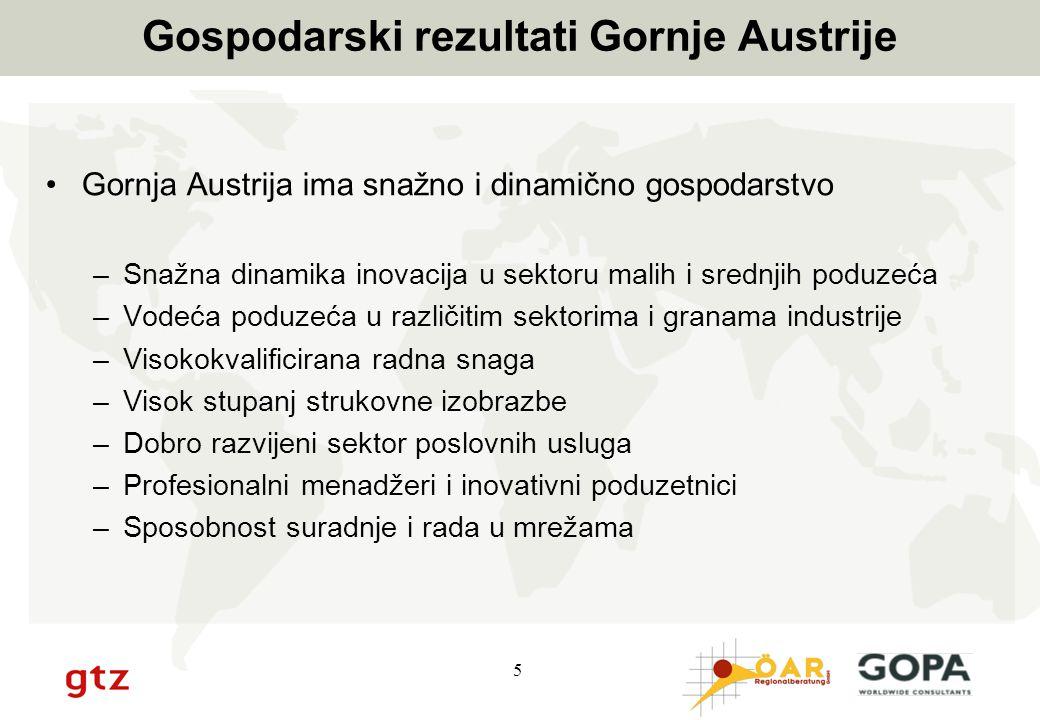 5 Gospodarski rezultati Gornje Austrije Gornja Austrija ima snažno i dinamično gospodarstvo –Snažna dinamika inovacija u sektoru malih i srednjih podu