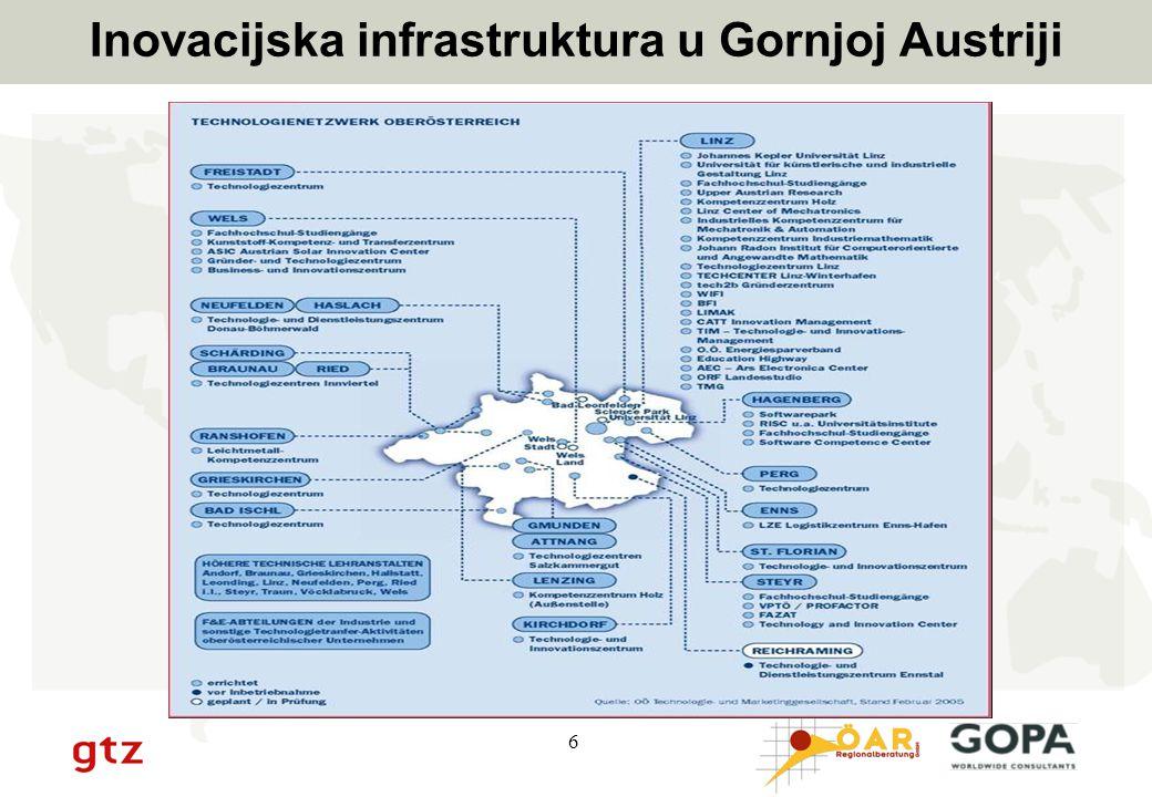 7 Aktivnosti poticanja klastera u Gornjoj Austriji