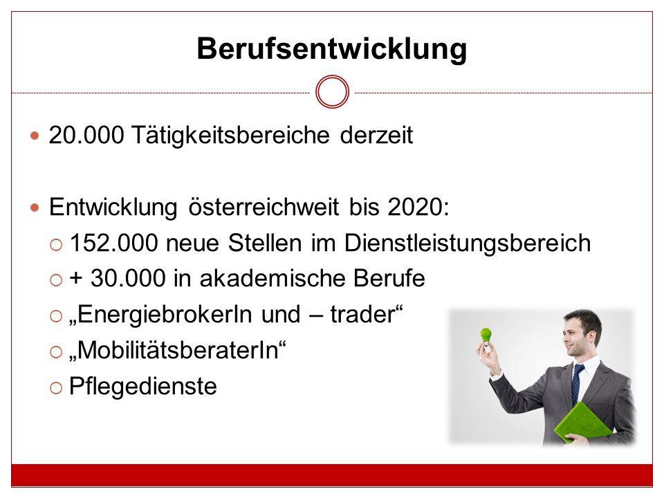 """Berufsentwicklung 20.000 Tätigkeitsbereiche derzeit Entwicklung österreichweit bis 2020:  152.000 neue Stellen im Dienstleistungsbereich  + 30.000 in akademische Berufe  """"EnergiebrokerIn und – trader  """"MobilitätsberaterIn  Pflegedienste"""