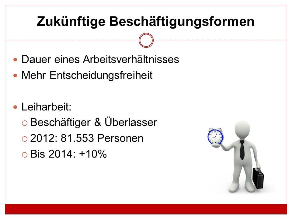 Zukünftige Beschäftigungsformen Dauer eines Arbeitsverhältnisses Mehr Entscheidungsfreiheit Leiharbeit:  Beschäftiger & Überlasser  2012: 81.553 Personen  Bis 2014: +10%
