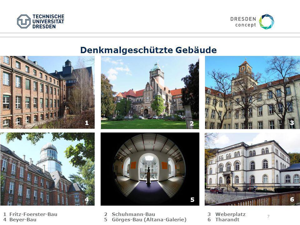 7 Denkmalgeschützte Gebäude 1 2 3 4 5 6 1 Fritz-Foerster-Bau 4 Beyer-Bau 2 Schuhmann-Bau 5 Görges-Bau (Altana-Galerie) 3 Weberplatz 6 Tharandt 2
