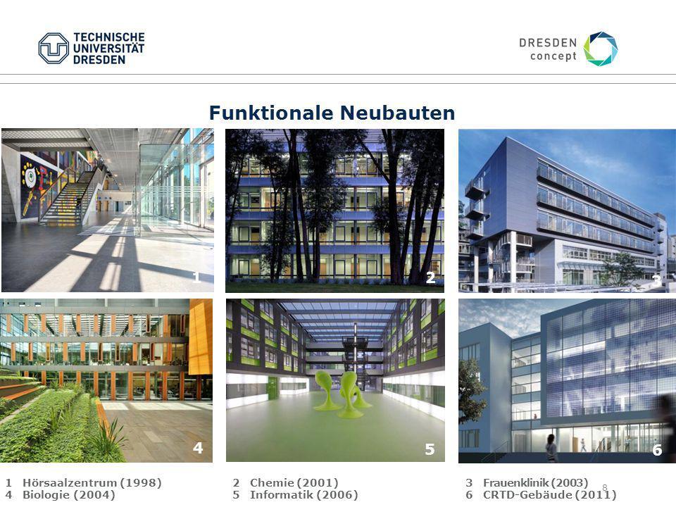 8 Funktionale Neubauten 1 2 3 4 5 6 1 Hörsaalzentrum (1998) 4 Biologie (2004) 2 Chemie (2001) 5 Informatik (2006) 3 Frauenklinik (2003) 6 CRTD-Gebäude (2011) 1 5 4