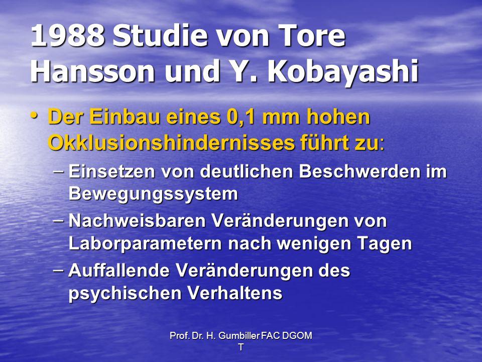 Prof. Dr. H. Gumbiller FAC DGOM T 1988 Studie von Tore Hansson und Y. Kobayashi Der Einbau eines 0,1 mm hohen Okklusionshindernisses führt zu: Der Ein
