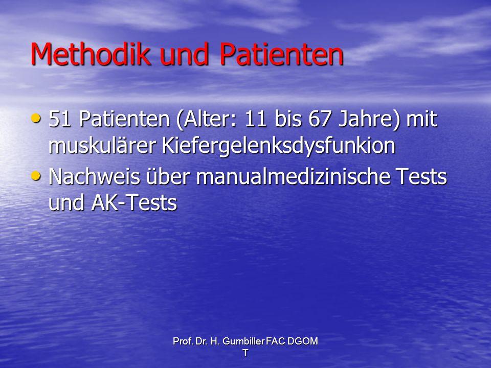 Prof. Dr. H. Gumbiller FAC DGOM T Methodik und Patienten 51 Patienten (Alter: 11 bis 67 Jahre) mit muskulärer Kiefergelenksdysfunkion 51 Patienten (Al