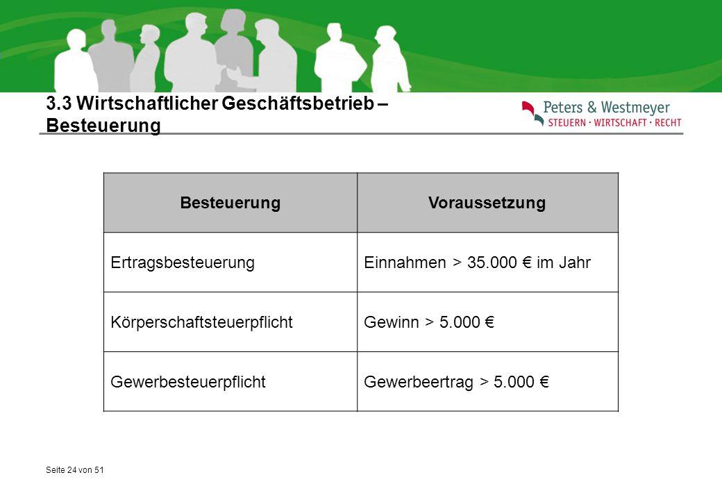 Seite 24 von 51 3.3 Wirtschaftlicher Geschäftsbetrieb – Besteuerung BesteuerungVoraussetzung ErtragsbesteuerungEinnahmen > 35.000 € im Jahr Körperscha