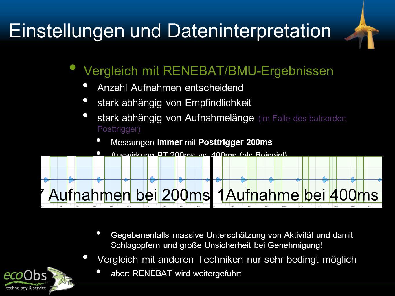 Einstellungen und Dateninterpretation Vergleich mit RENEBAT/BMU-Ergebnissen Anzahl Aufnahmen entscheidend stark abhängig von Empfindlichkeit stark abh