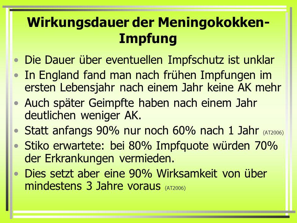 Zugelassene Meningokokken-Impfung Ebenso Indikationsimpfstoff für Reisende in Länder, wie z.B.