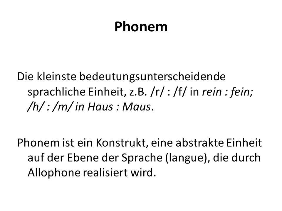 Phonem Die kleinste bedeutungsunterscheidende sprachliche Einheit, z.B. /r/ : /f/ in rein : fein; /h/ : /m/ in Haus : Maus. Phonem ist ein Konstrukt,