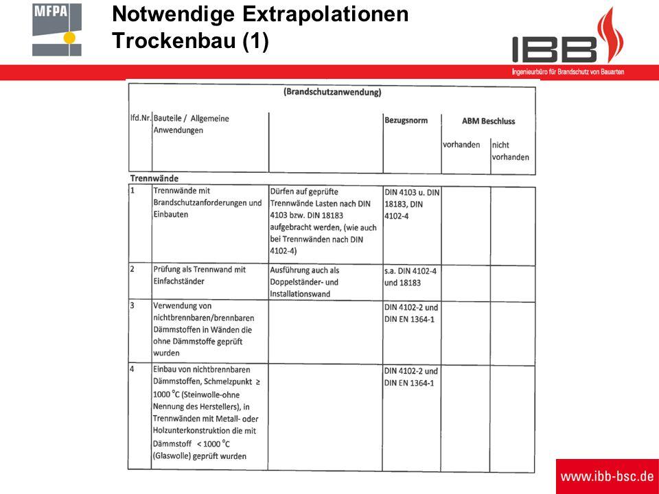 Notwendige Extrapolationen Trockenbau (1)
