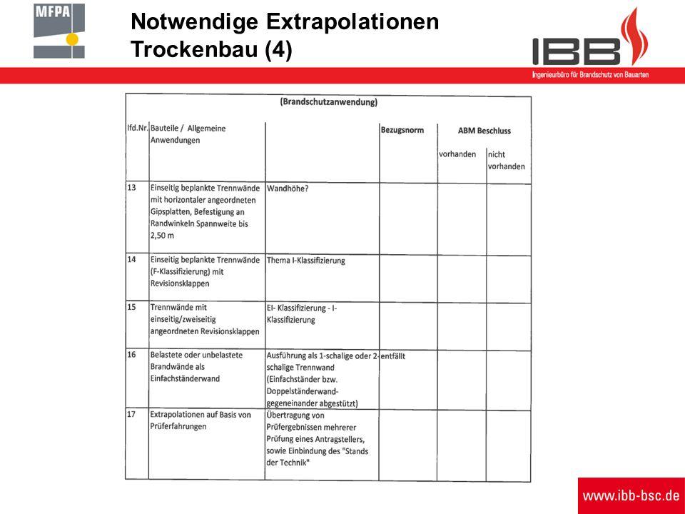 Notwendige Extrapolationen Trockenbau (4)