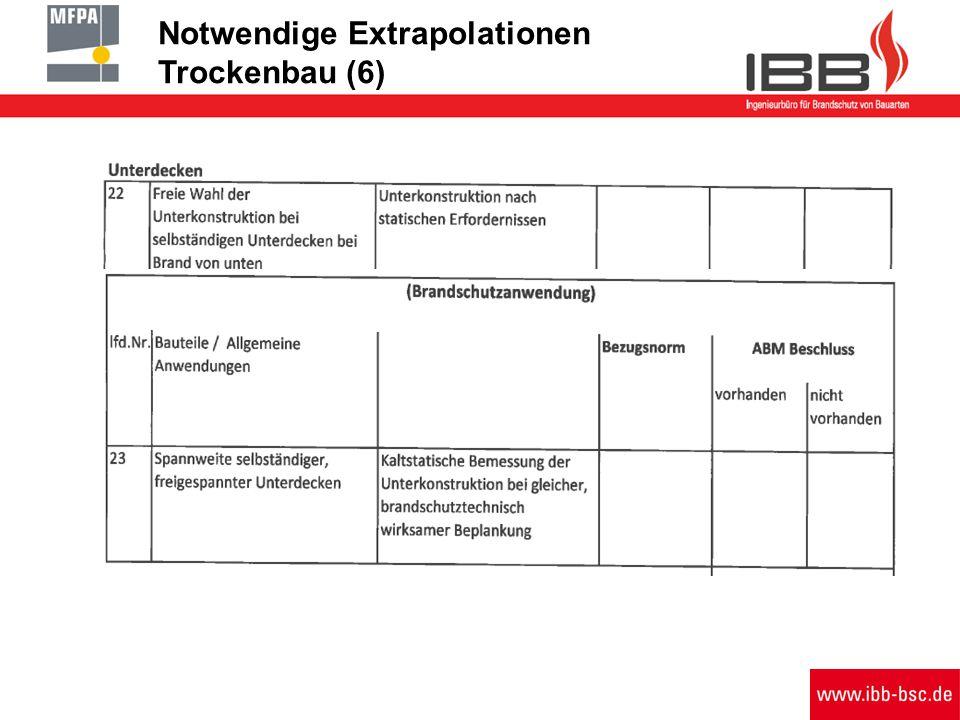Notwendige Extrapolationen Trockenbau (6)