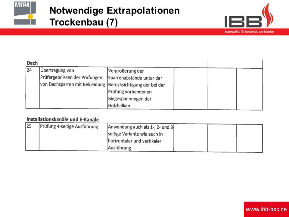 Notwendige Extrapolationen Trockenbau (7)