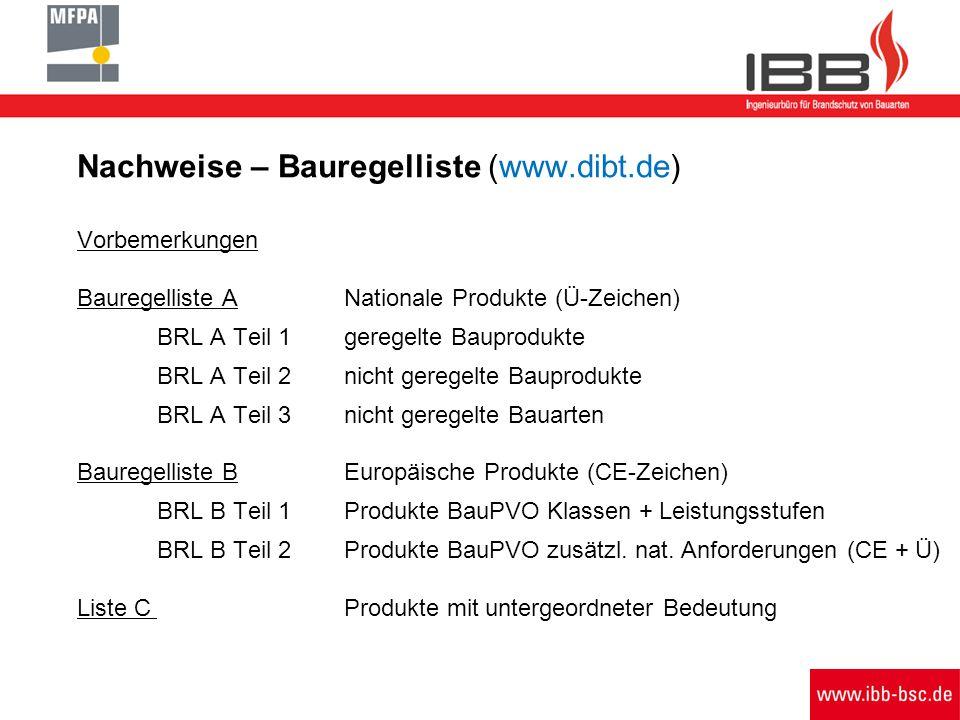 Nachweise – Bauregelliste (www.dibt.de) Vorbemerkungen Bauregelliste ANationale Produkte (Ü-Zeichen) BRL A Teil 1geregelte Bauprodukte BRL A Teil 2nicht geregelte Bauprodukte BRL A Teil 3nicht geregelte Bauarten Bauregelliste BEuropäische Produkte (CE-Zeichen) BRL B Teil 1Produkte BauPVO Klassen + Leistungsstufen BRL B Teil 2Produkte BauPVO zusätzl.