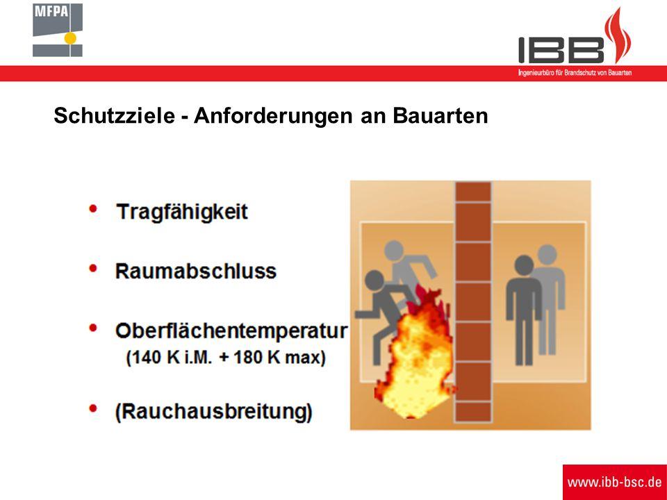 Schutzziele - Anforderungen an Bauarten