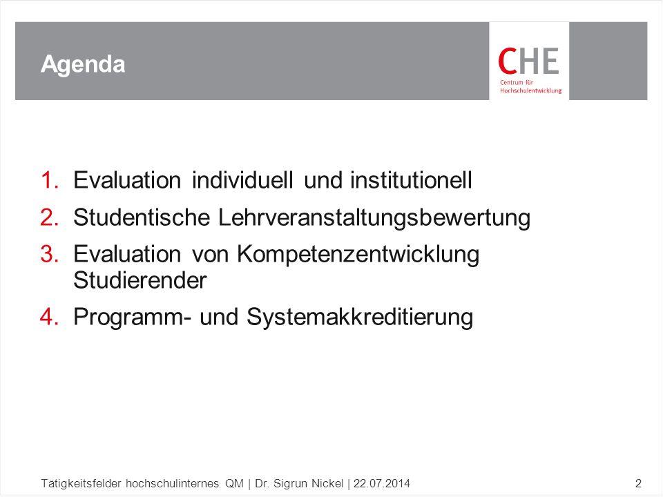 1.Evaluation individuell und institutionell 2.Studentische Lehrveranstaltungsbewertung 3.Evaluation von Kompetenzentwicklung Studierender 4.Programm-